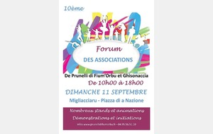 10ème Forum des associations